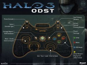 H3-ODST_controllercard_1